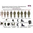Куртка флисовая армейская БТК-групп ВКБО ВКПО (уставная)