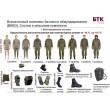 Шапка-маска вязанная армейская балаклава БТК-групп ВКБО ВКПО хаки (уставная)
